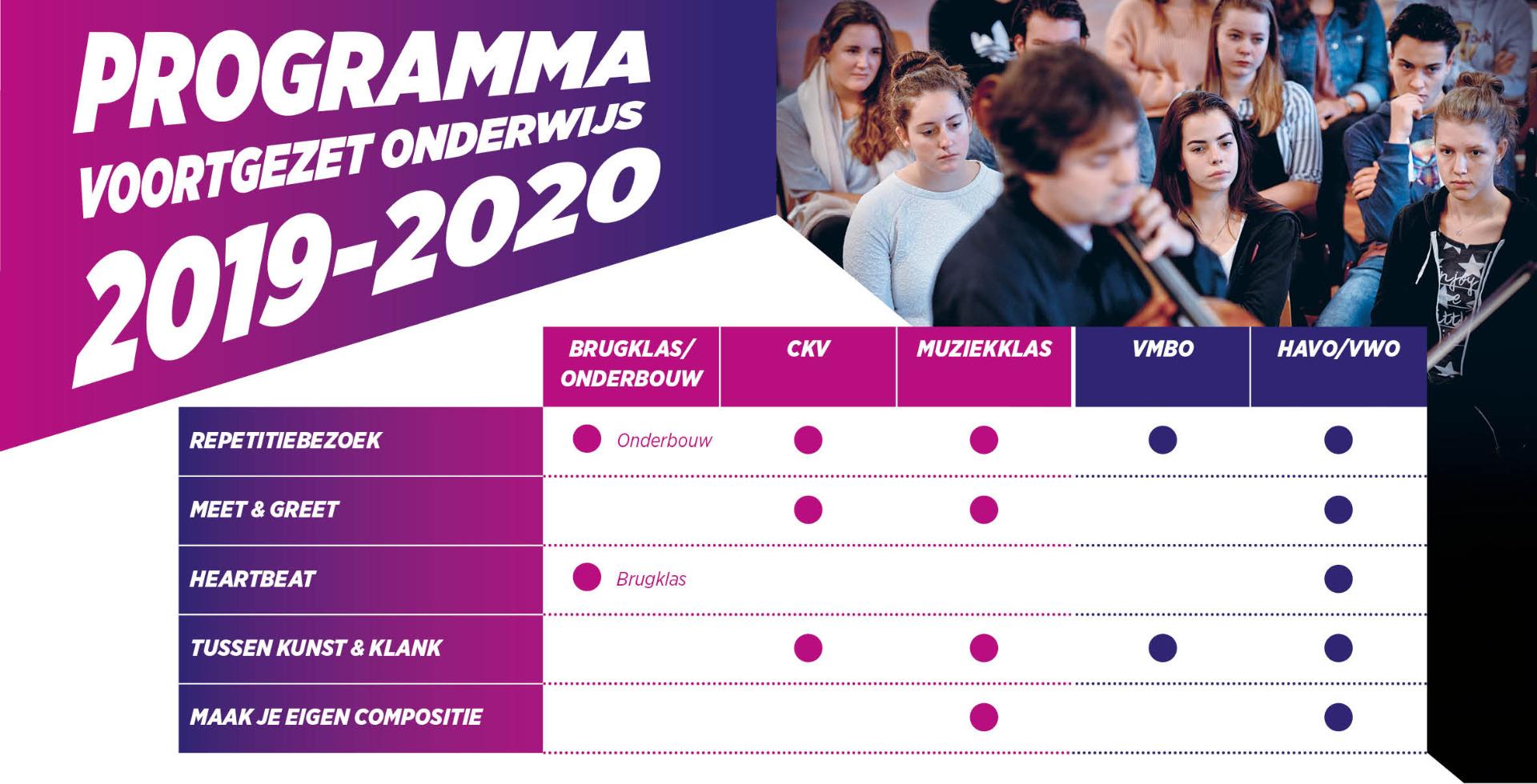 Philharmonie Zuid Nederland