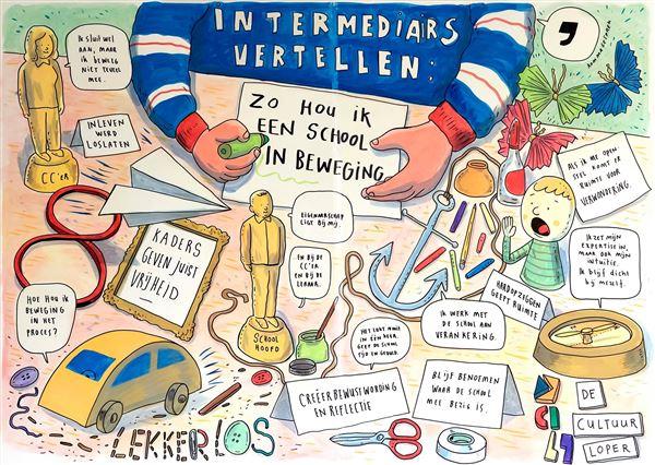 Intermediairsbijeenkomst 11 nov