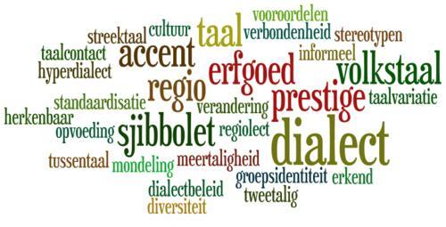 Woordwolk dialect